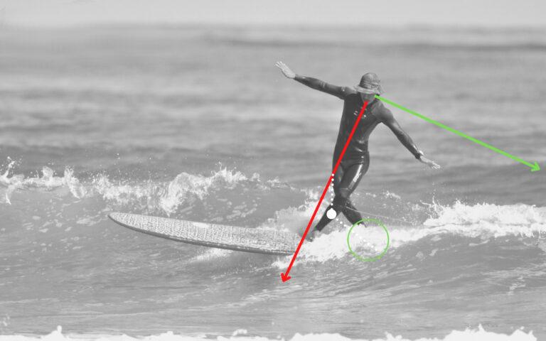 Video Análisis para longboarders de nivel avanzado